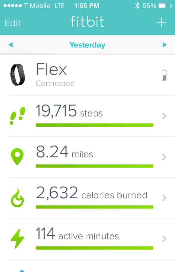 The Fitbit doesn't lie.  Makes me tired to look at it.